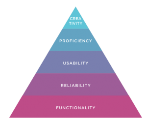 Devin Hunt's Design hierarchy